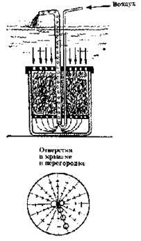 Донный фильтр с корпусом из стеклянной банки