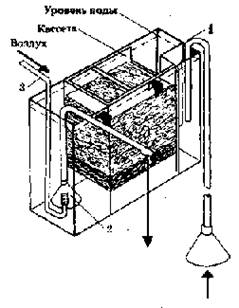 Навесной фильтр со вставной кассетой