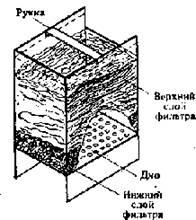 Устройство вставной кассеты навесного фильтра